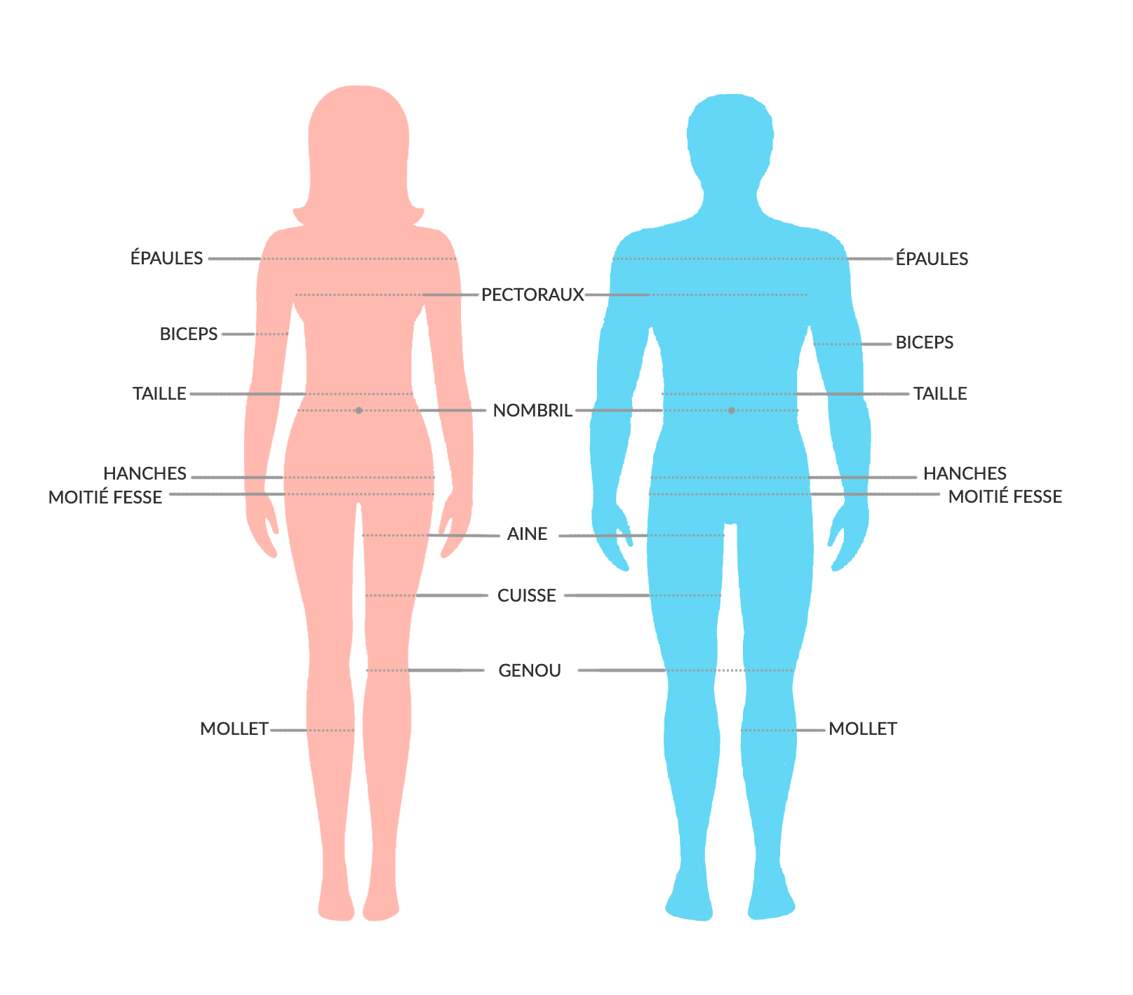 mesures homme et femme